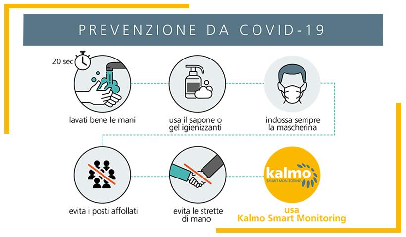 Monitoraggio del rischio Covid-19: 10 ottime ragioni per scegliere Kalmo Smart Monitoring